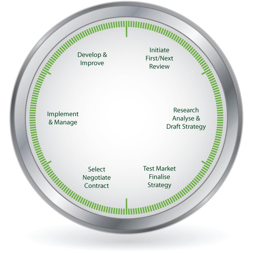 Progorex-Compass
